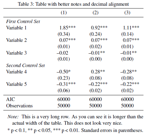 Latex and stata integration 2 solving some problems for Table width latex